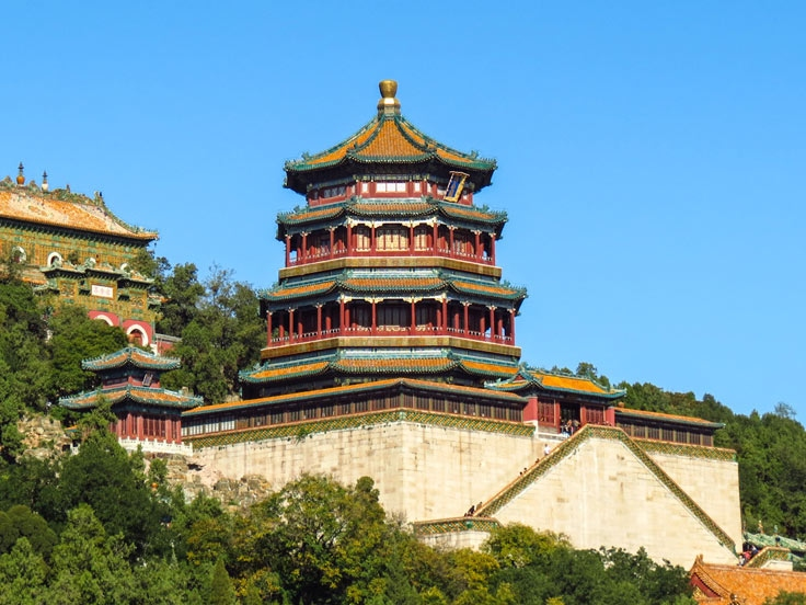Ancient & Modern Beijing Discovery