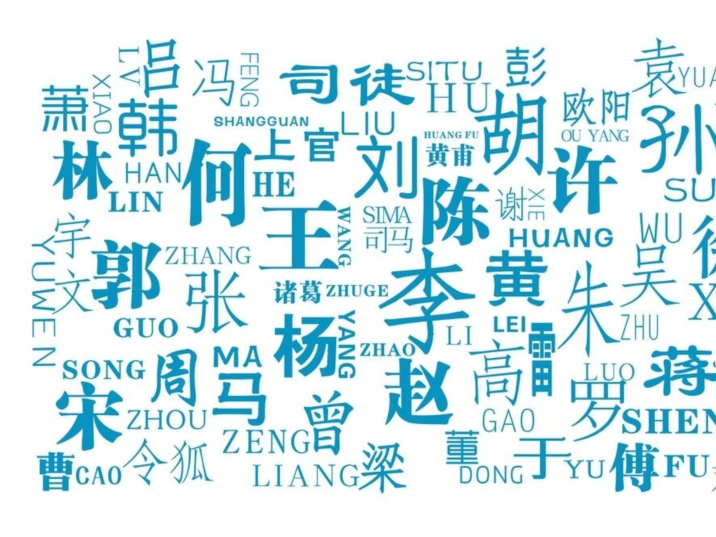 Bai Jia Xing: The Hundred Surnames