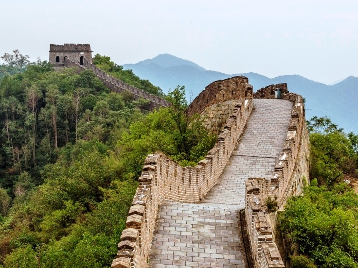 Classic Beijing Tour - Group Tour